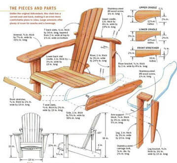 Teds Woodworking Projects